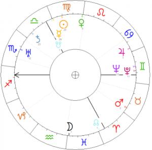 340px-Julian-Tuwim-horoskop
